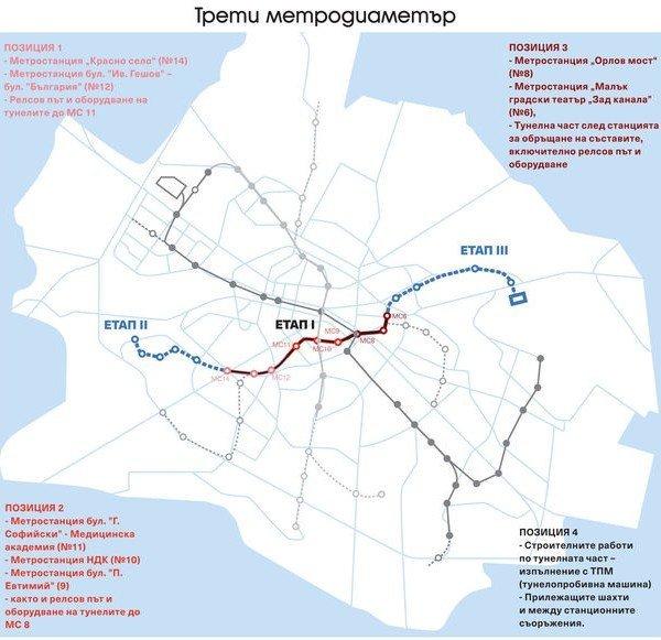 Трети метродиаметър